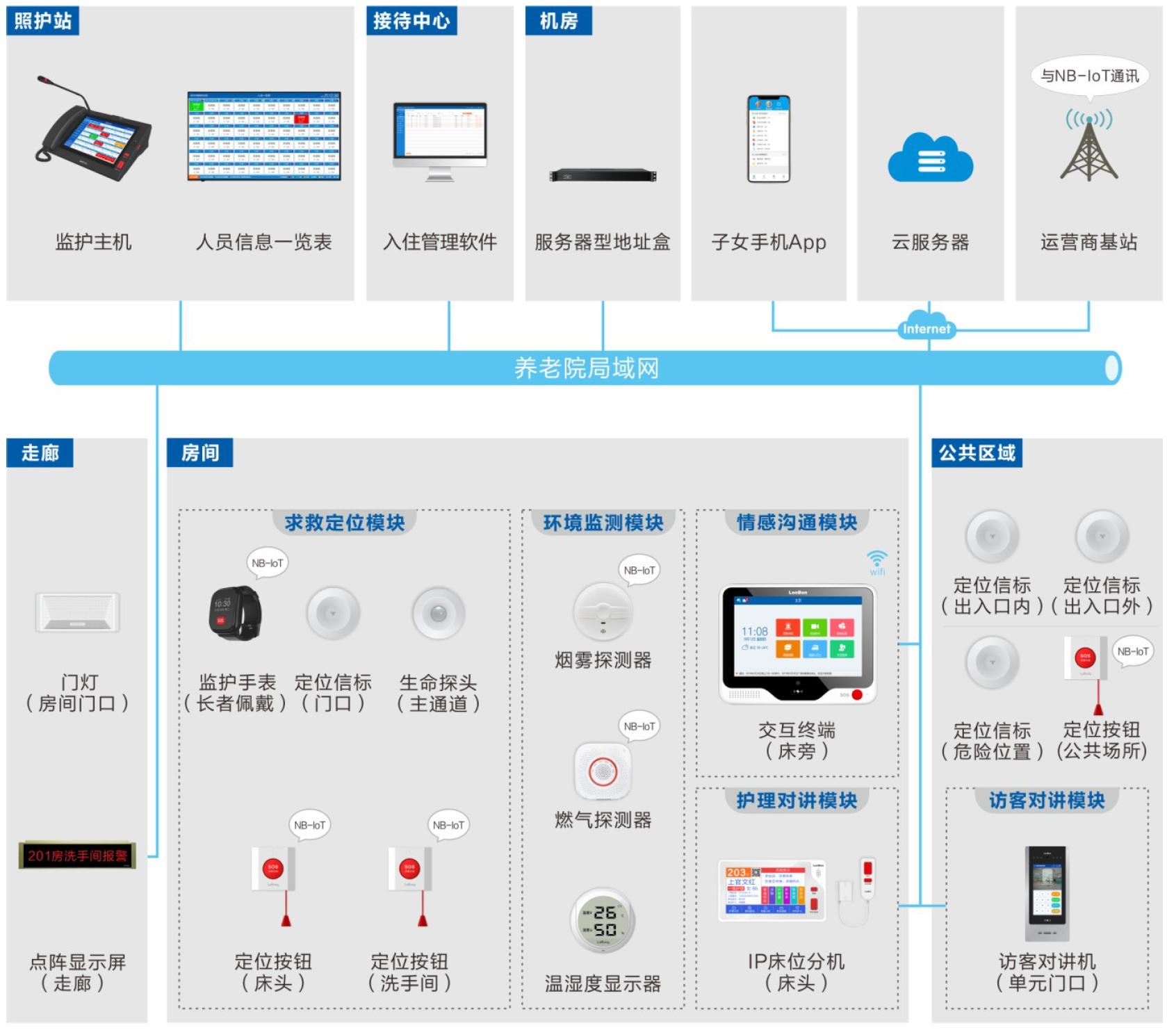 https://oyy.oss-cn-shenzhen.aliyuncs.com/files_user2/article/a77283ba557a5dfe94806e7330ded897.png