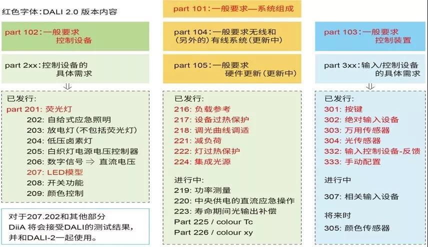 https://oyy.oss-cn-shenzhen.aliyuncs.com/files_user2/article/c38b9c941dfad13fdf8e6f390843b638.jpg